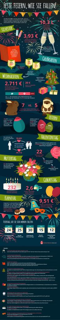 verruekte-feiertags-fakten